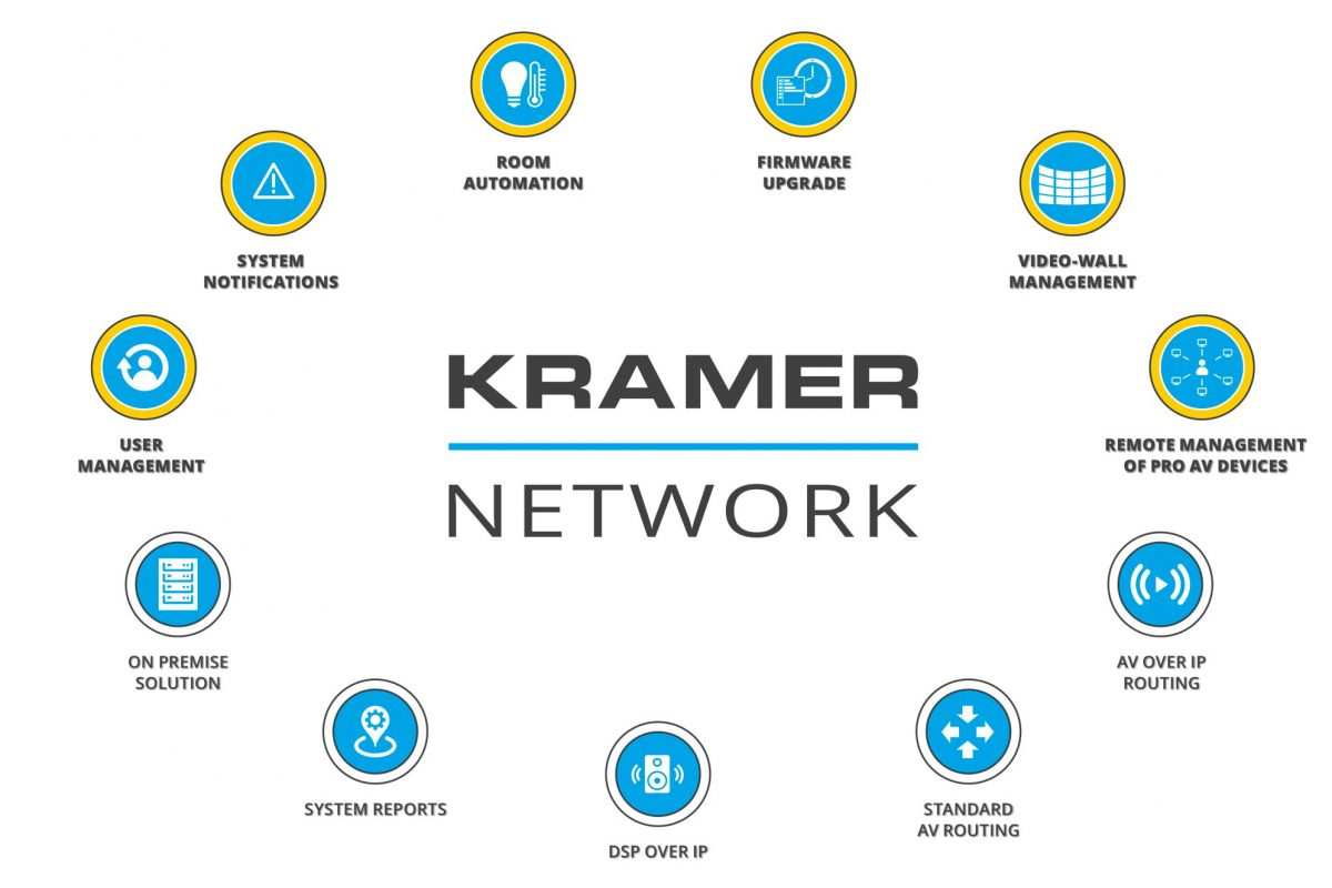 kramer_network_2_0_icons__
